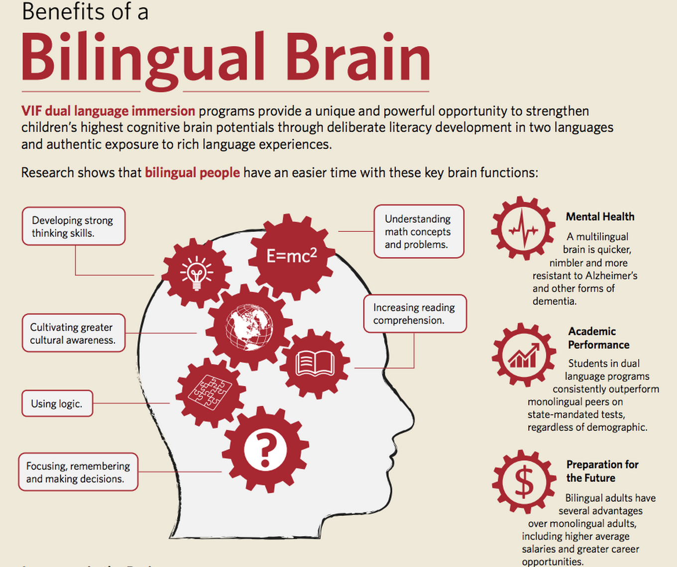 a look at the advantages of bilingual education The brain benefits of being bilingual 0 article link copied  experience represents just one of the advantages that bilingual people enjoy  that you look.