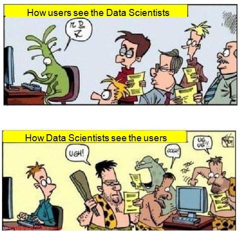 How users see Data Scientists and vice versa