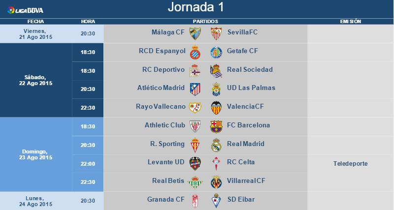 Horarios partidos de Liga y Copa + Televisión (1ª División ...