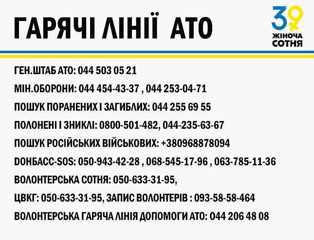 Боевики не прекращают обстреливать Гранитное вблизи Мариуполя, - Аброськин - Цензор.НЕТ 4437
