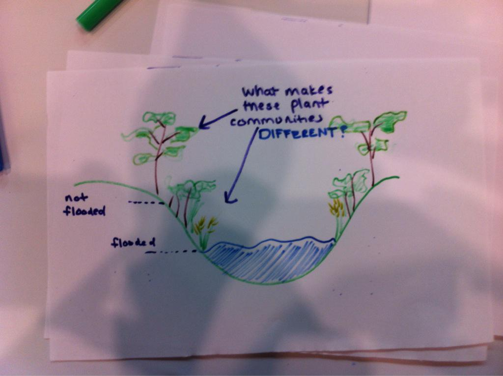 #sketchyourscience at the #ESASciComm booth #ESA100 http://t.co/k3swEelec7