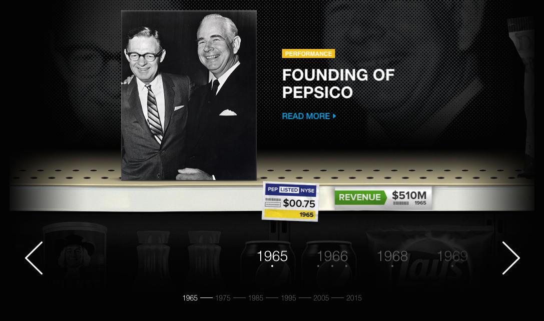 PepsiCo50 : Latest News, Breaking News Headlines | Scoopnest