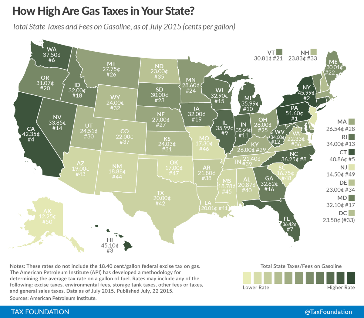 """How high are gas #taxes in your state? http://t.co/DvtKqFYvMb by @ColbyPastre   @Liberty4pa @ManhattanInst http://t.co/bQyyR2hkSK"""""""