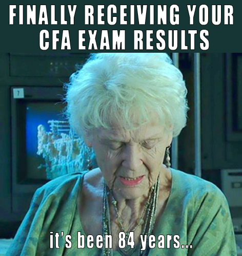 Its Almost Time For At Cfainstitute Level Iii Results Good Luck