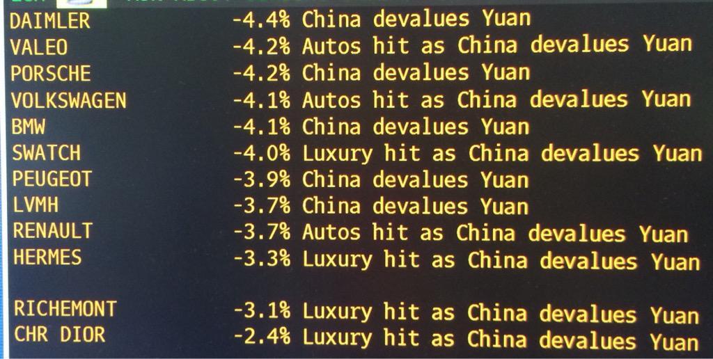 Девальвация юаня бьет по европейским автопроизводителям