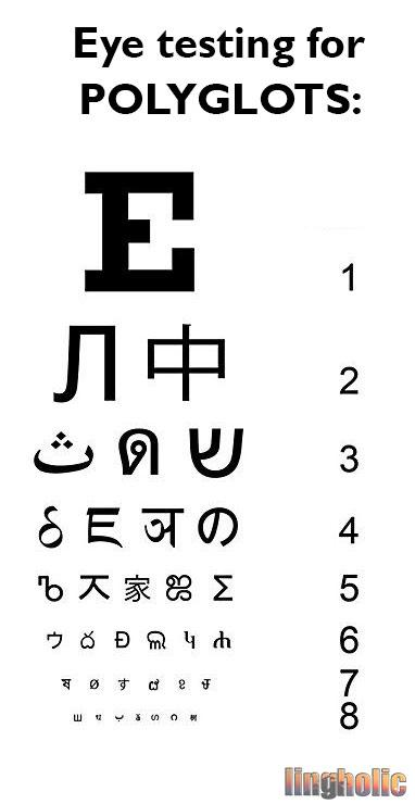 Lingholic On Twitter Eye Testing Chart For Polyglots Http
