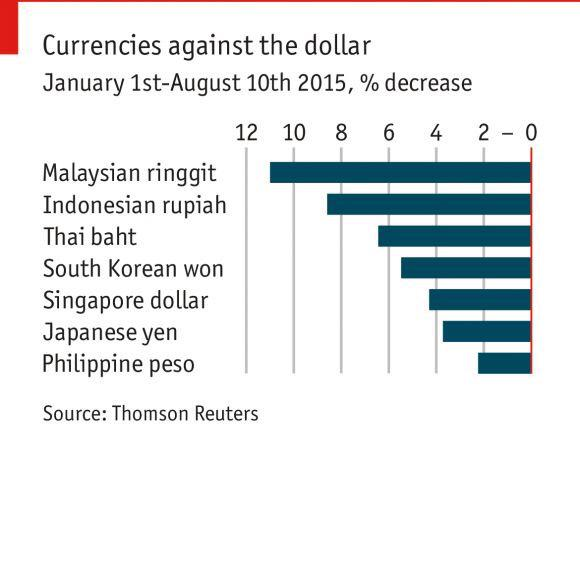 Malaysian Ringgit has lost 11% of its value this year (The Economist) http://t.co/5v3qTGR0CK