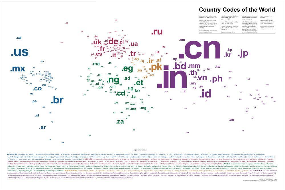 Daftar Kode Negara Teritorial Di Dunia Internasional - AnekaNews.net