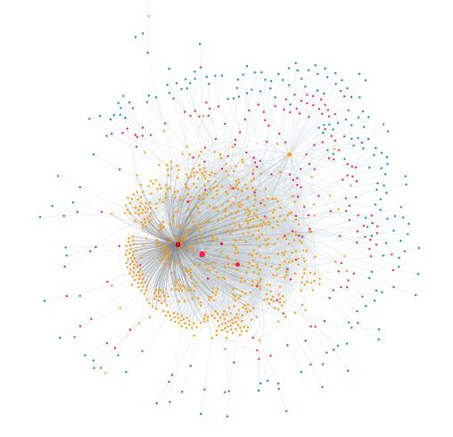 What does 3 years of #xAPI data look like? cc @YetAnalytics @floatlearning http://t.co/QtOaUr0EKR