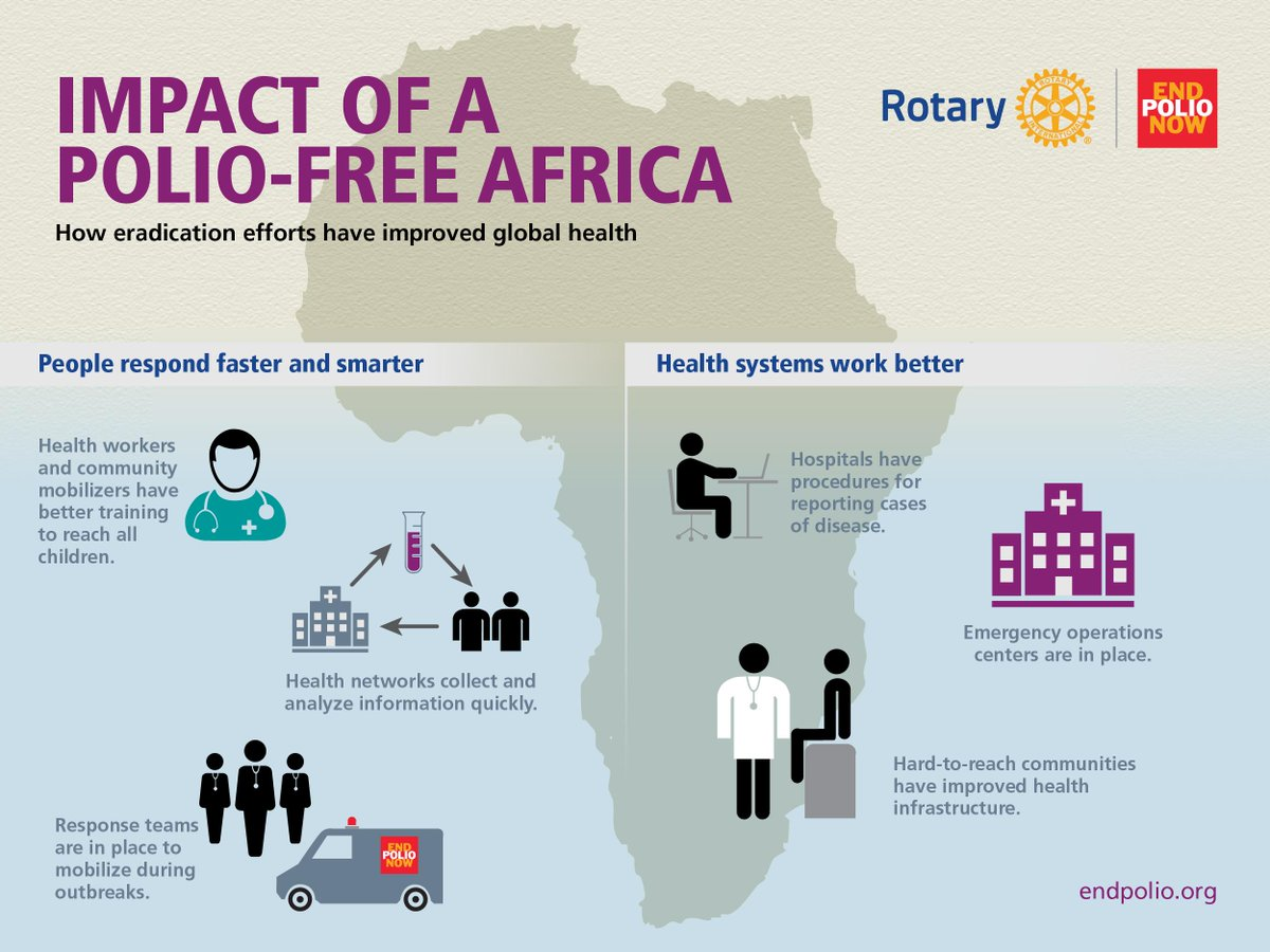 Find out how the fight to #endpolio has improved global health. Get involved with #Rotary: http://t.co/EbysLsARsz http://t.co/yGFecBhwlf