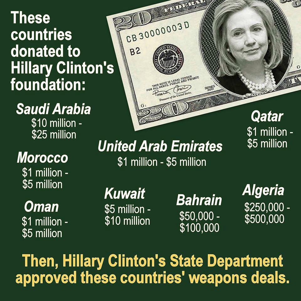 Top story: @bcwilliams92: 'These Countries Donated To @HillaryClinton  After wh… http://t.co/KWC03DOJPL, see more http://t.co/8H1YMW97OI