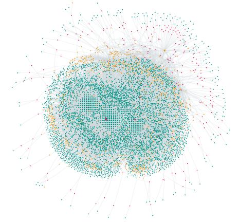 Here's the same #xAPI data set as we start to open up the activity nodes. cc @YetAnalytics @floatlearning http://t.co/Md1GcI6ukd