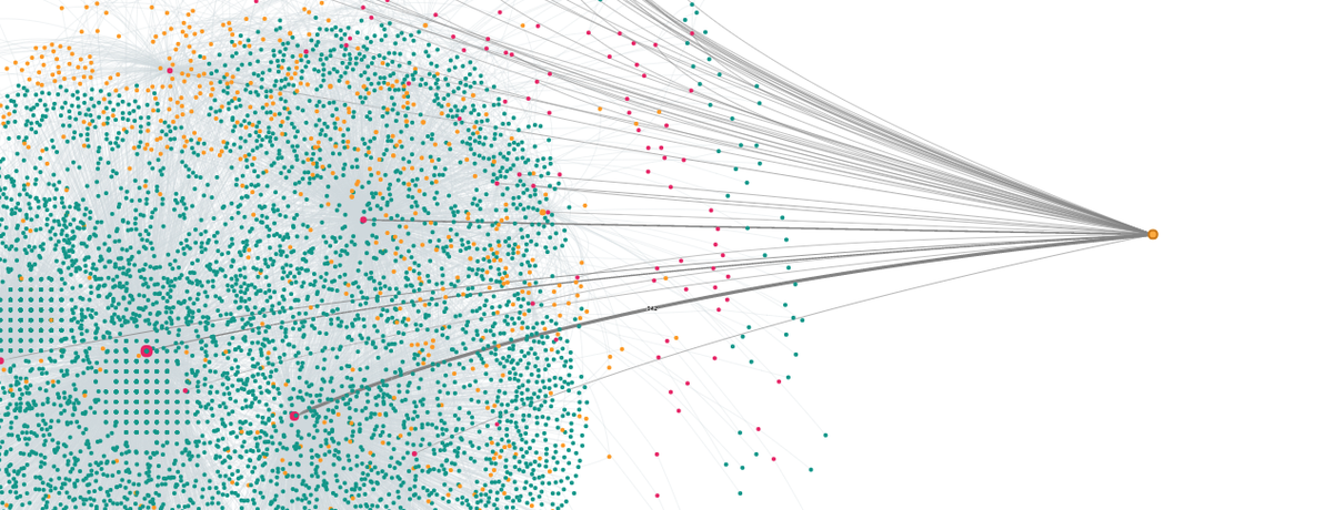 And here it is as we begin to examine outliers. #xAPI cc @YetAnalytics @floatlearning http://t.co/Agy2OzyKAi