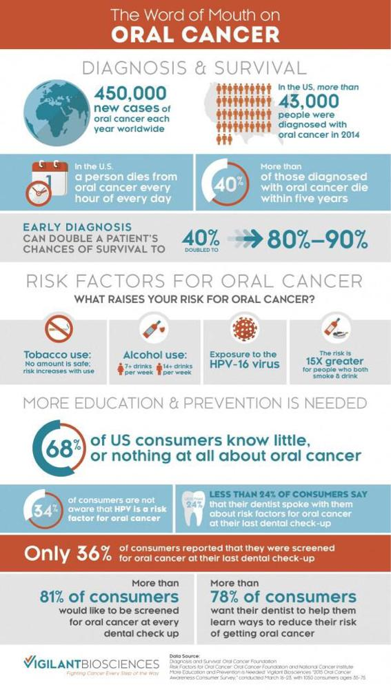 que significa hpv high risk positive
