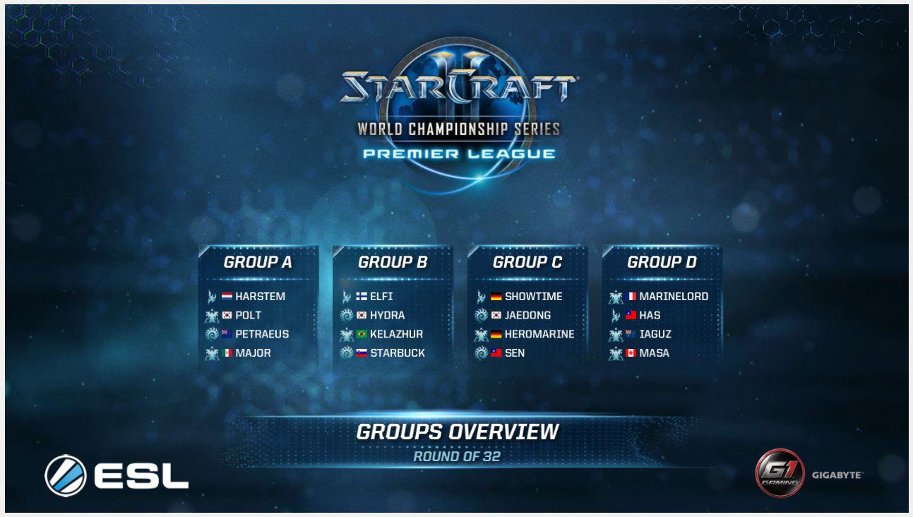 2015_WCS_S3_PL_AM_Groups