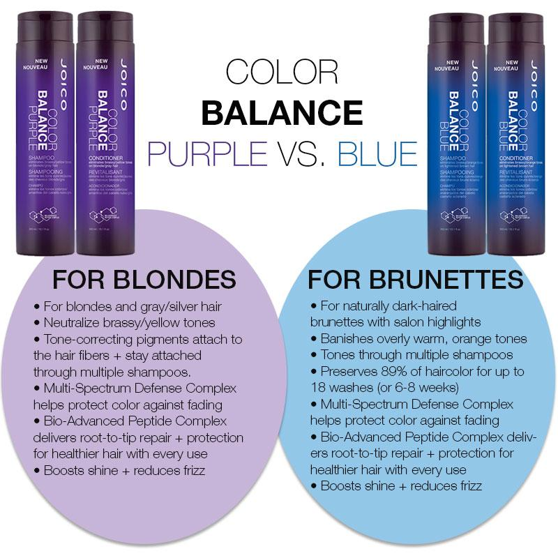 Joico On Twitter Quot Color Balance Purple Vs Color Balance