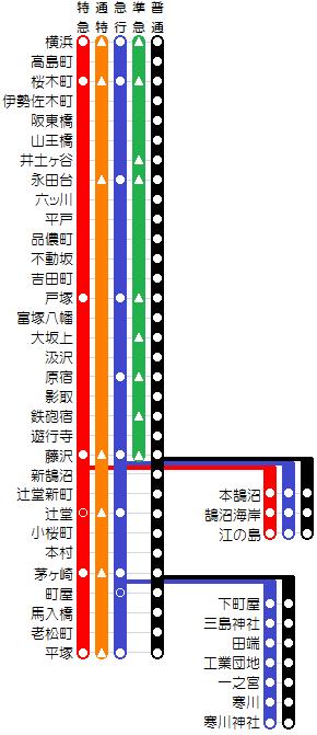 空想 鉄道
