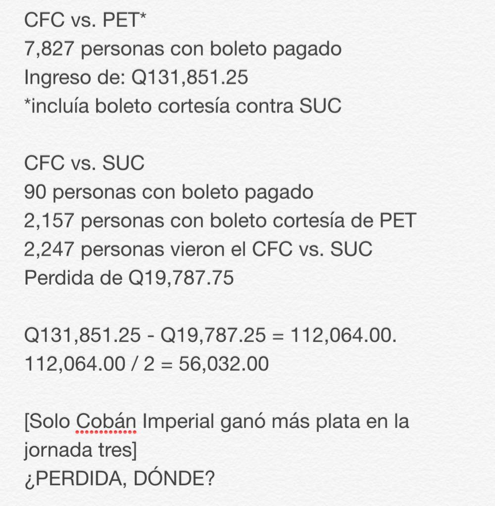 Ayer #ComunicacionesFC tuvo ¿perdida en la entrada? ¿Dónde? http://t.co/rcNtVep4Wb