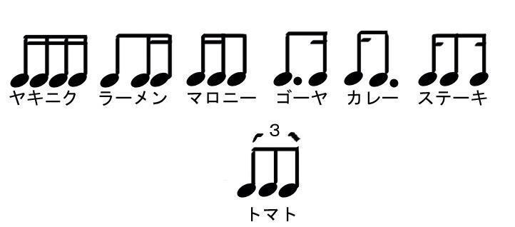 分かりやすい pic.twitter.com/DEKFE9zDqF