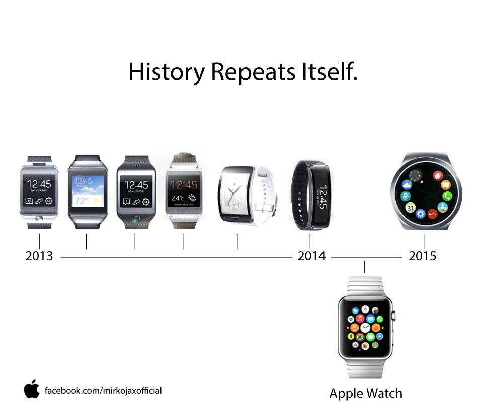 サムソンの新watch