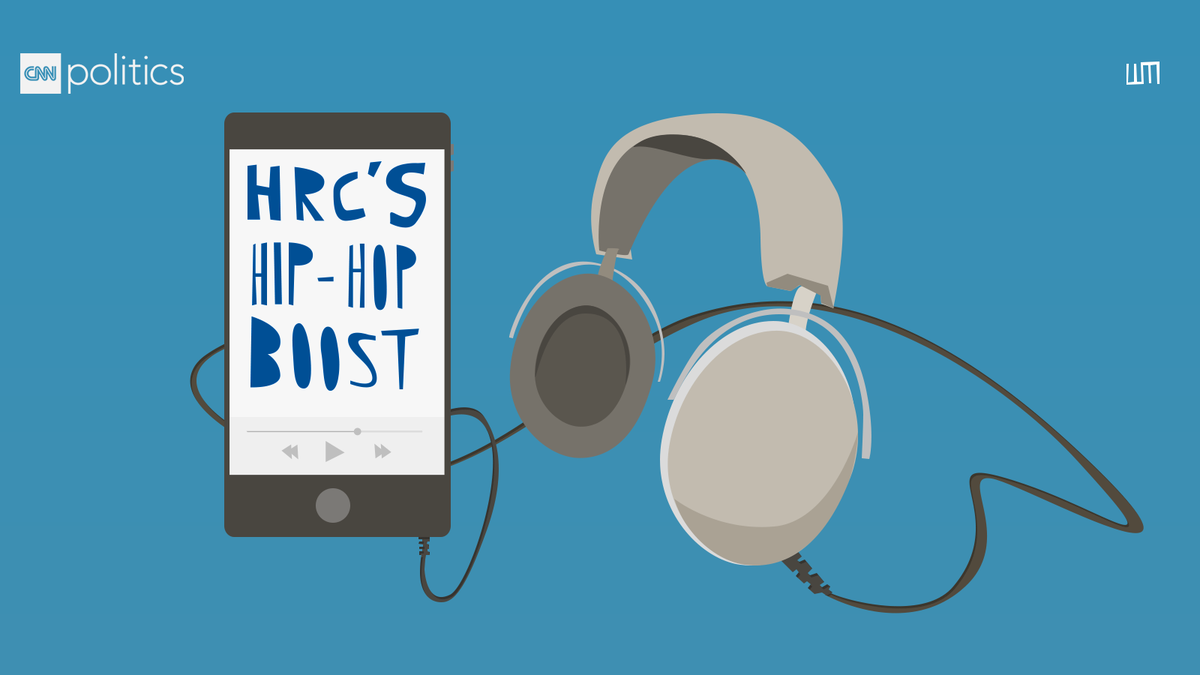persuasive speech on rap music