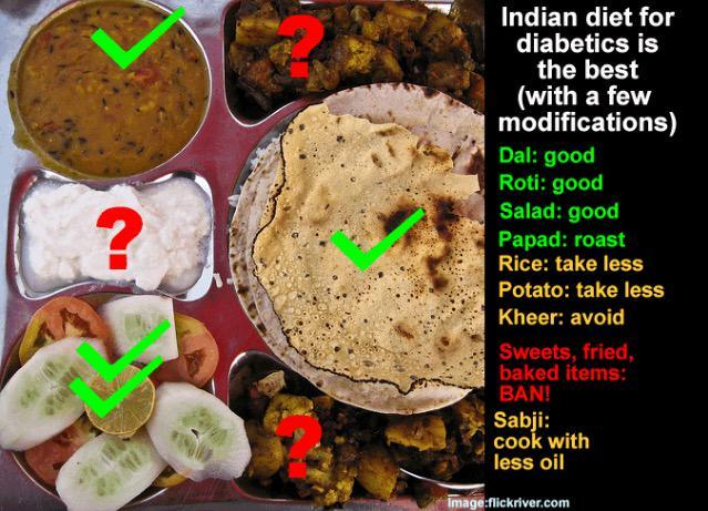 Diabetes diet tips on twitter the indian food diabetes diet http diabetes diet tips on twitter the indian food diabetes diet httptuggbyfss4f diabetes diet glucose httpty0dpngjp8z forumfinder Images