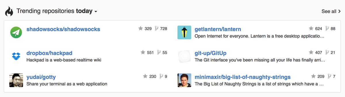 纪念一下,GitHub 上今天 trending 第一名,是个被迫删除的项目 http://t.co/sk5grT7NQA