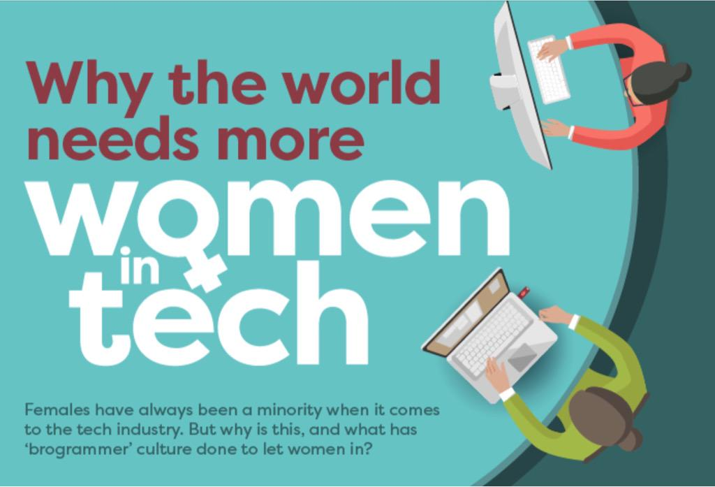 Why the world needs more women in tech. A great report in infographic form. http://t.co/MU5jOEr4I1 http://t.co/ryMVYgomEE @techwomenuk #STEM