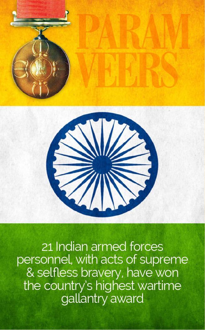 Basavaraj Tavarageri On Twitter At Timesofindia India Salutes You