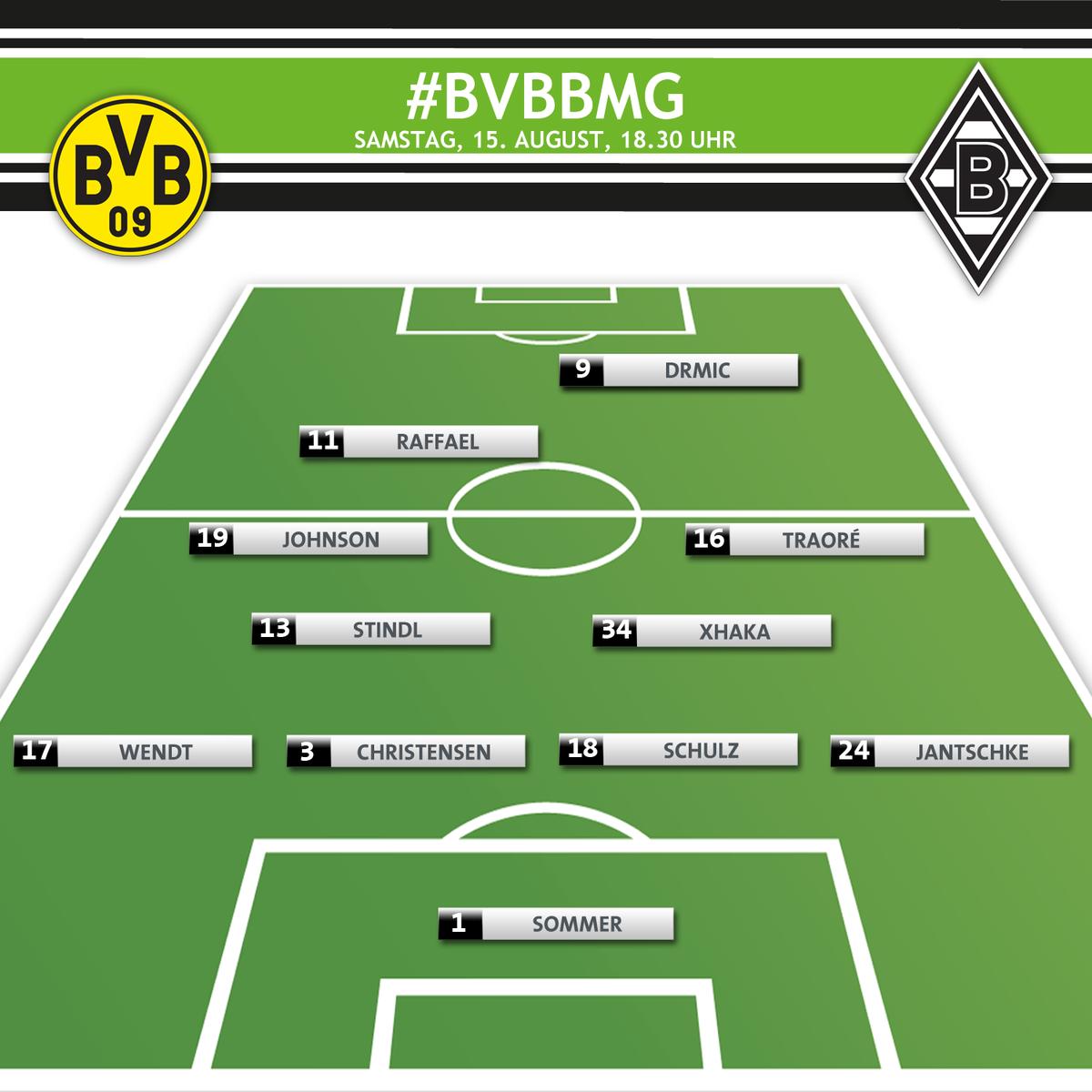 Borussia Mönchengladbach - Page 9 CMdSl_aWgAEIgm-