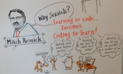 ¿Por qué #Scratch? Para ayudar a los jóvenes a desarrollar su voz, su pensamiento, su identidad. #scratch2015AMS http://t.co/iHsBLasoCn