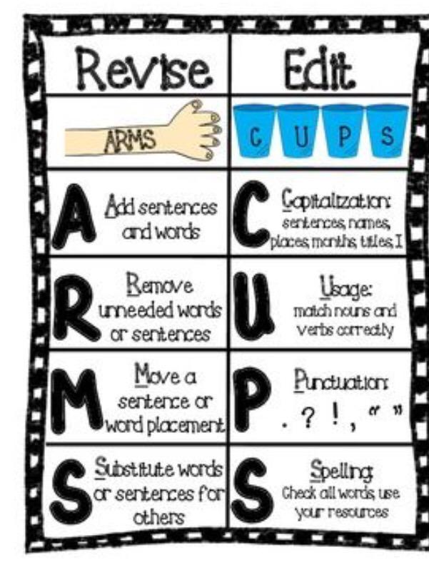 A3: student love this as revising editing structure/tool #aussieED http://t.co/HlLbdt7PFz