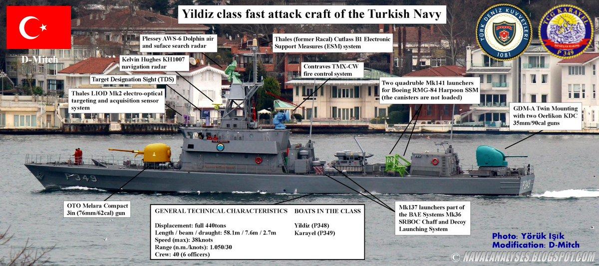 Armée Turque II - Page 7 CMj_ruUUcAAjPl3