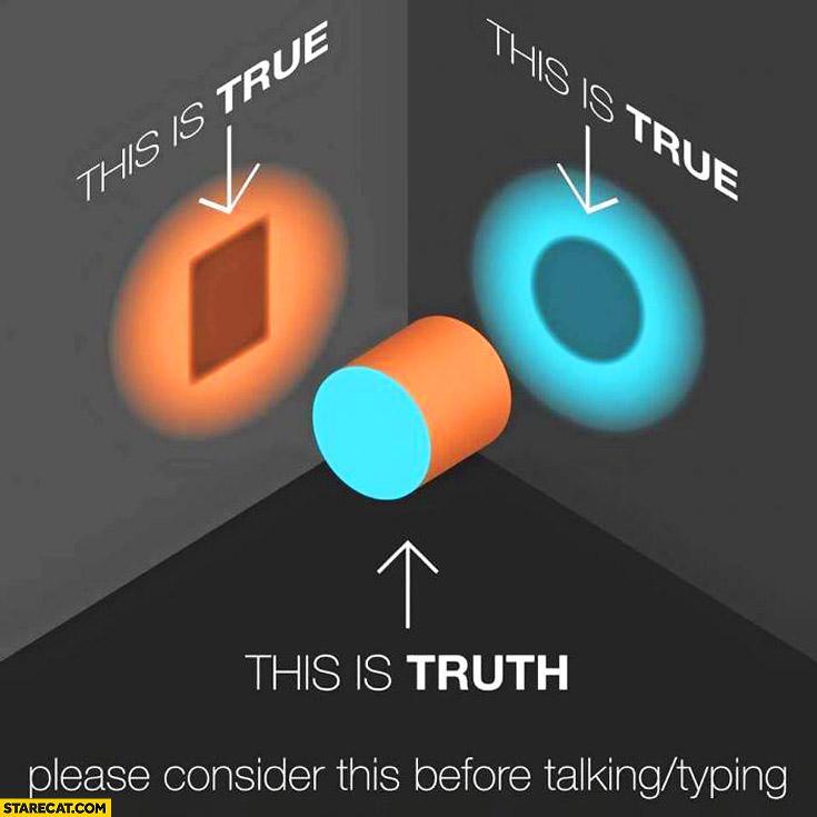 多様な視点(true)が真実(truth)を写す話は、この画を見た時にハッとした。 http://t.co/DJesygDQtI http://t.co/FvTRuv2LOS