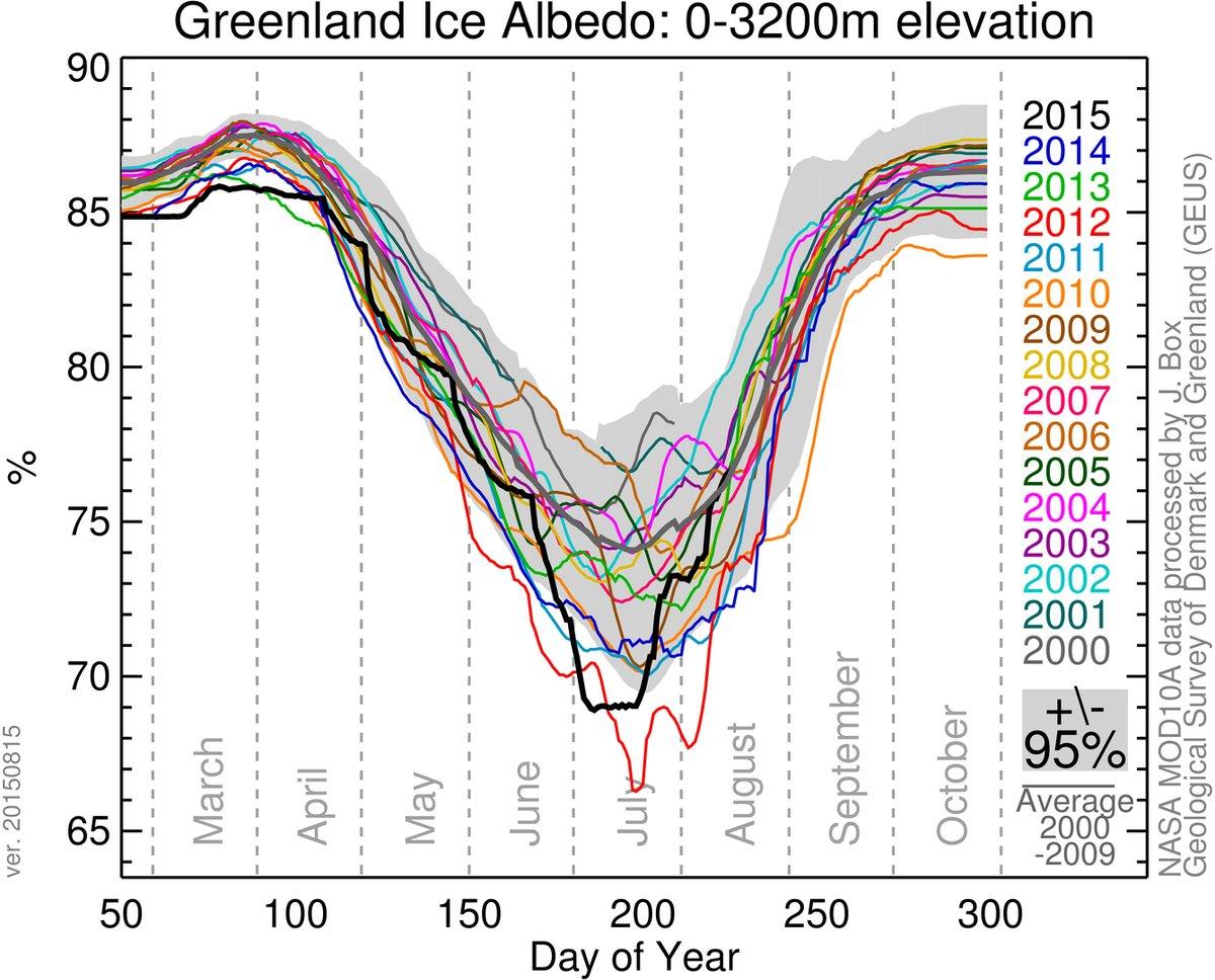 World's fastest-melting glacier loses massive chunk in 2 days