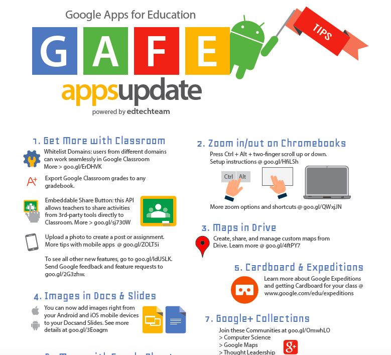 10 Google for Education Updates You Need to Try Now https://t.co/bVvuDkuzuL http://t.co/2NBX4OdXwg