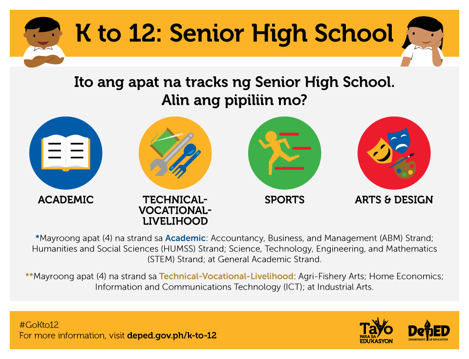 status implementation of k 12 (cnn philippines) it's been nearly three years since the government began implementing its k-12 educational reform program but the policy continues to have its share of detractors.