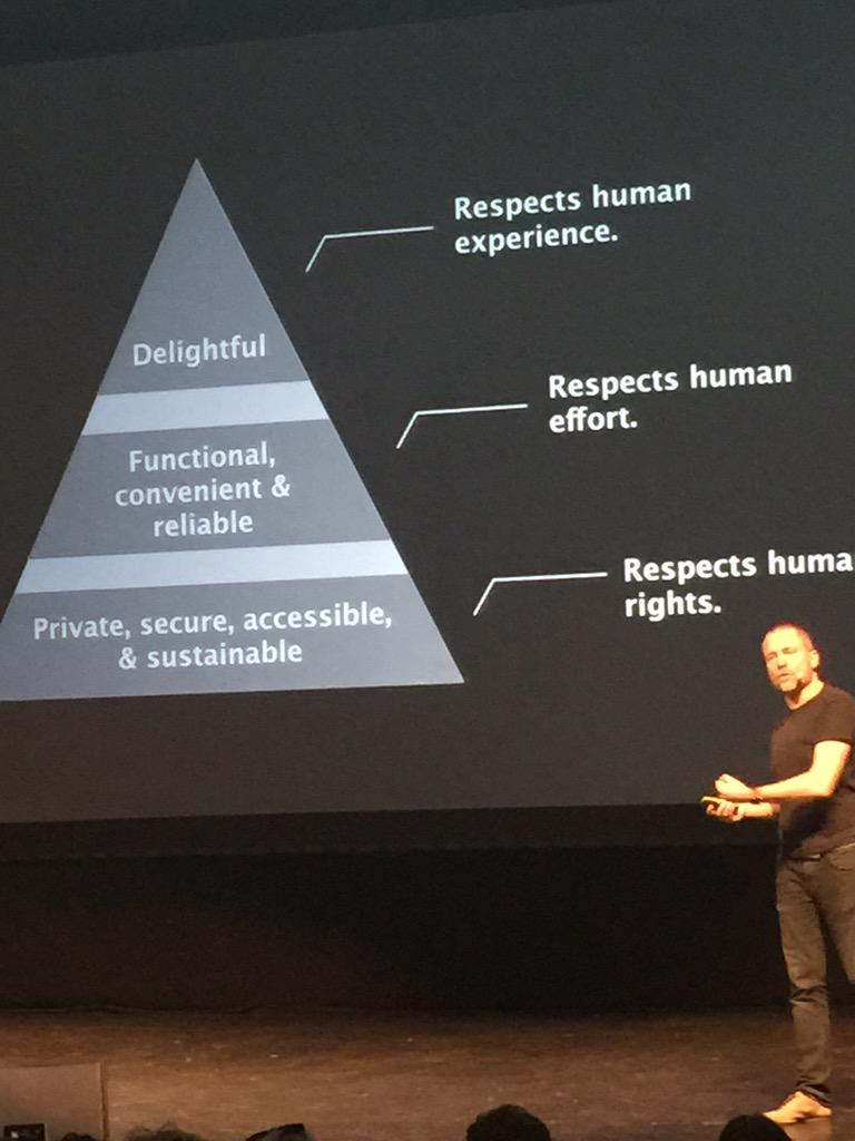 Brilliant talk from @aral talking about what goes into ethical design #theconf http://t.co/52urU6dqlT