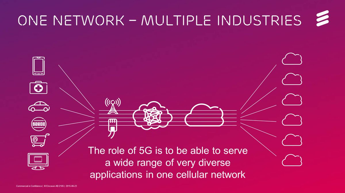 #5G for #IoT: Check out Research Andreas Höglund's presentation from this summer's #IoTweek http://t.co/0bGMTPPaV9 http://t.co/CeLwdWpfd8