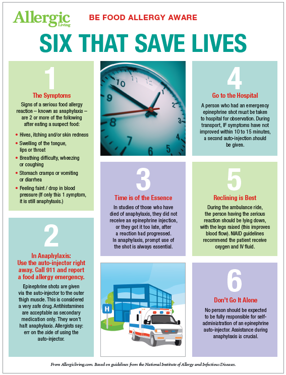 T7: Six That Save Lives awareness poster http://t.co/dbv3QQUDtZ #allergyready #foodallergy http://t.co/vpxDLzRj1u