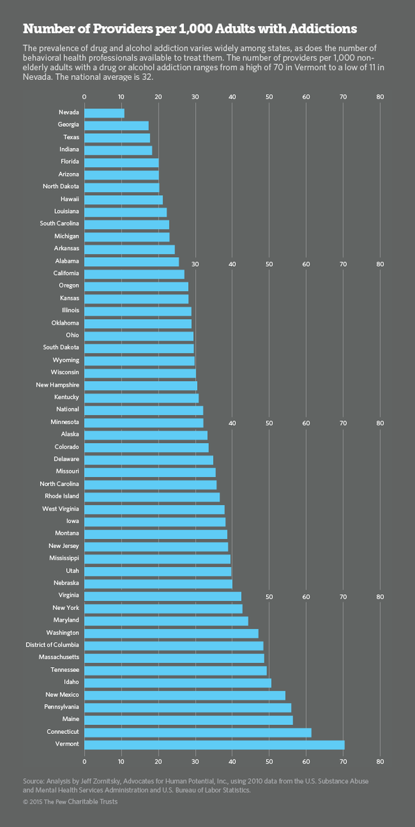 alcohol addiction in the us