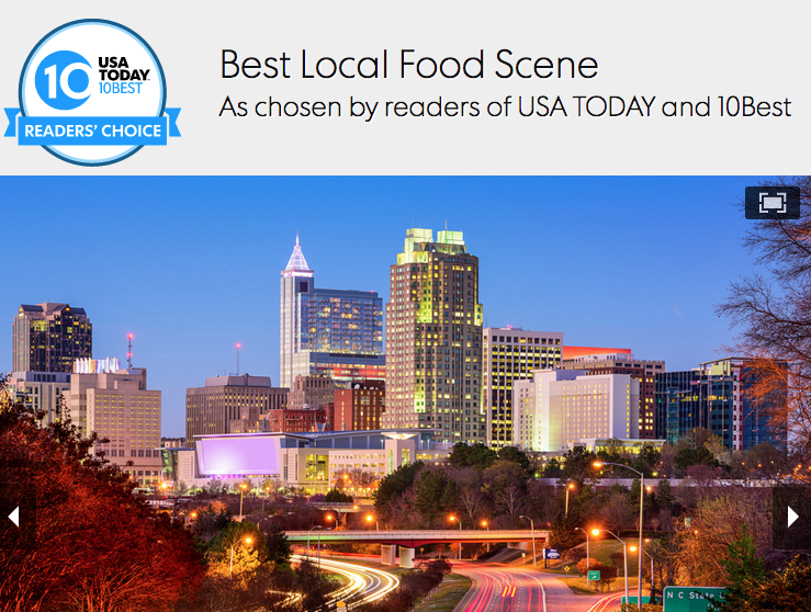Raleigh places 5th in the U.S. for Best Local Food Scene! http://t.co/5RN4wGrfMu http://t.co/M4vBDK8fSJ