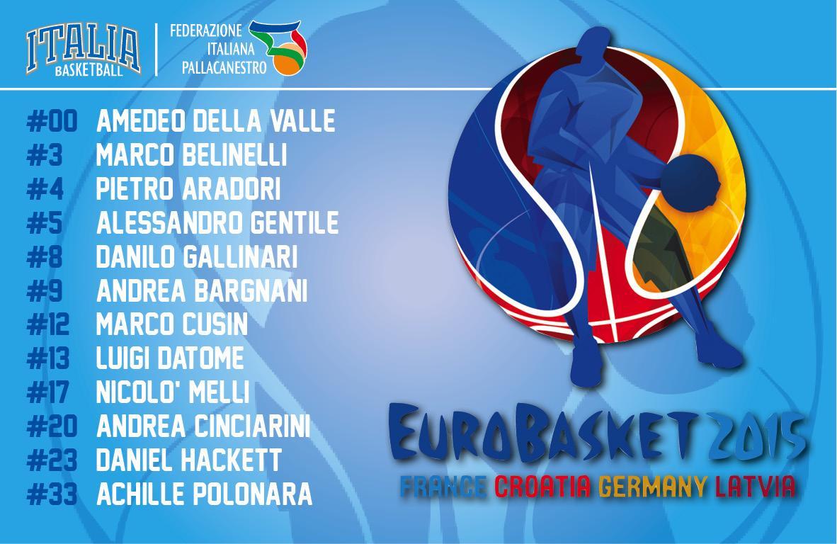 Eurobasket 2015 CN1IACjWsAEs5Yv