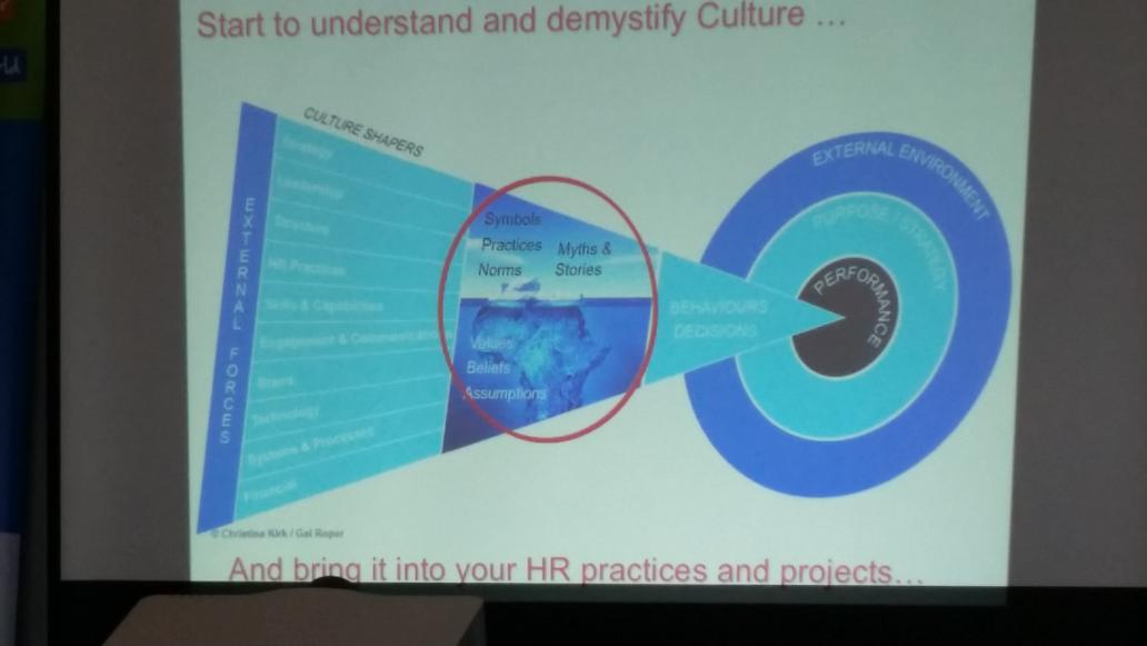 Culture must be based on performance. Focus below the surface - values, beliefs, assumptions  #hrbpsummit http://t.co/4Px3GMWHWz