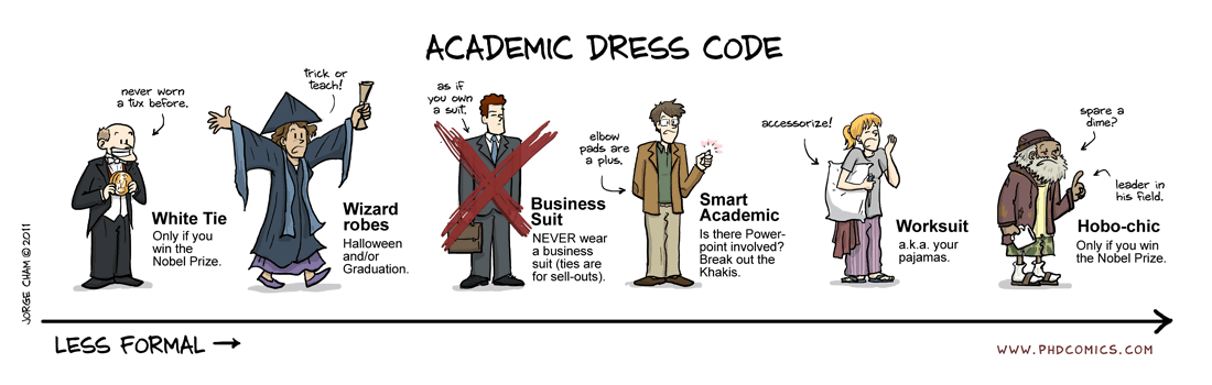 Something to help  get through a PHD Journey #survivephd15 the dress code. http://t.co/7Fcg1oNKWh http://t.co/zfAVtyh4HF