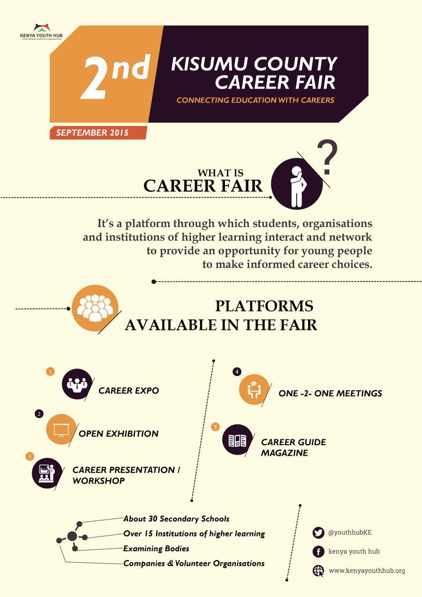 kenya youth hub youthhubke twitter rh twitter com Life and Career Planning Career Jobs