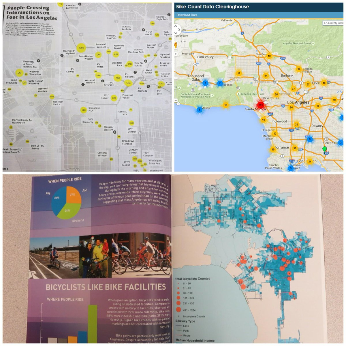 What happens with the data #LABikePedCount volunteers collect? Take a look & volunteer! http://t.co/GILdv5a7DF http://t.co/xWWRgywy74