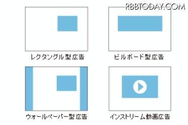 日本広告業協会 hashtag on Twit...