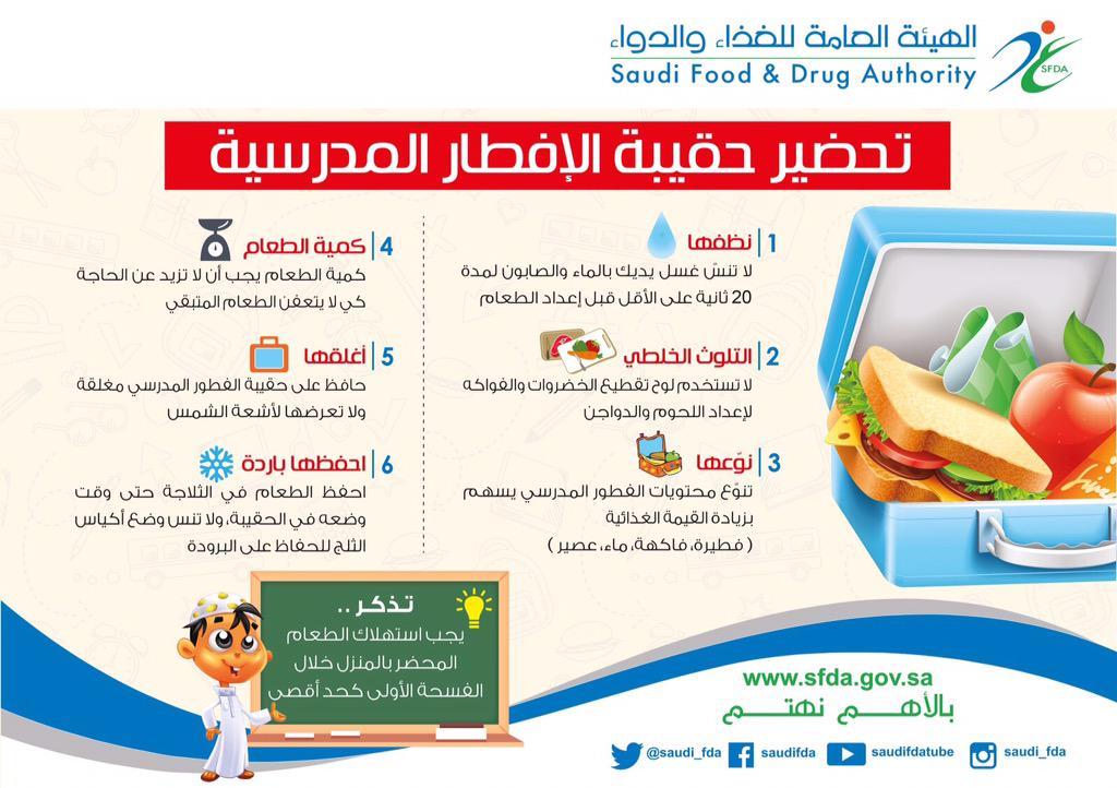 """خطوات لحماية وجبة الطفل """"المدرسية"""""""