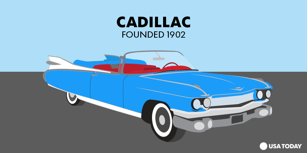 Hy Anniversary To One Of The Oldest Car Companies In World Cadillac